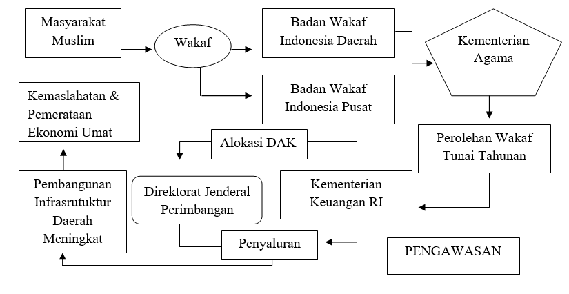 wakaf1.png